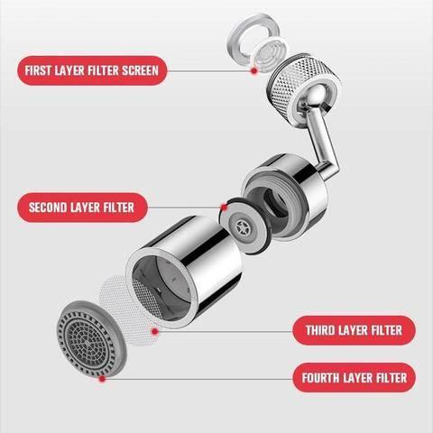 Universal Splash Filter Faucet